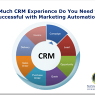 how much crm